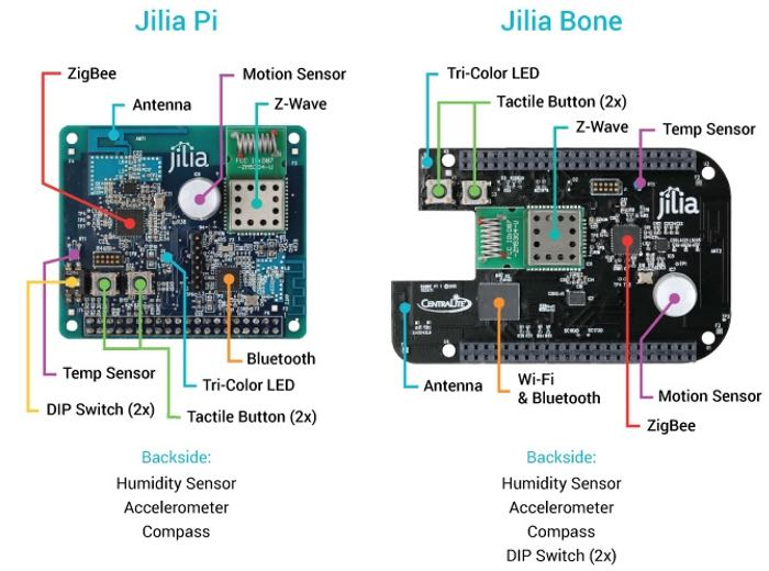 Jilia Internet Of Things Development Kit Introduced For Raspberry Pi