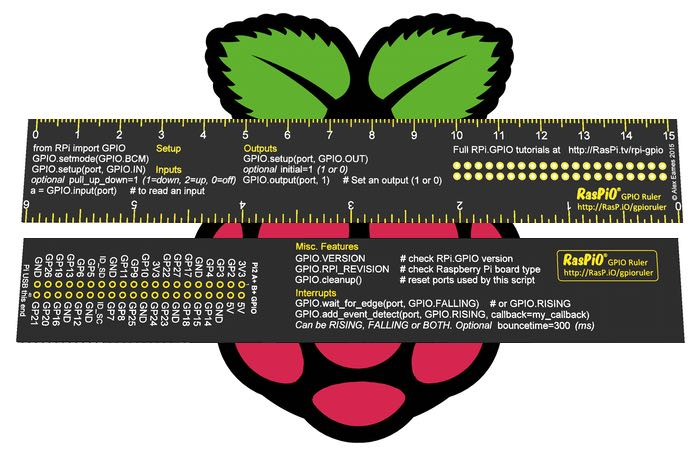Raspberry Pi GPIO Quick Reference Ruler