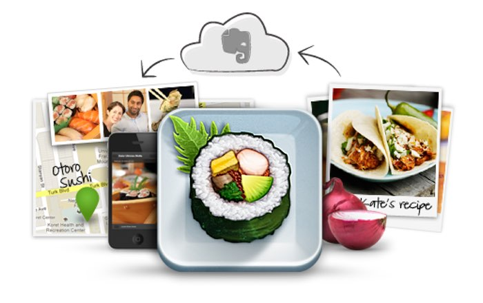 Evernote Food Apps