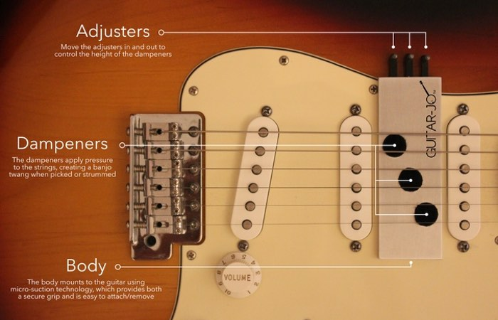 Transform Your Electric Guitar In To A Banjo With Guitar-Jo (video)