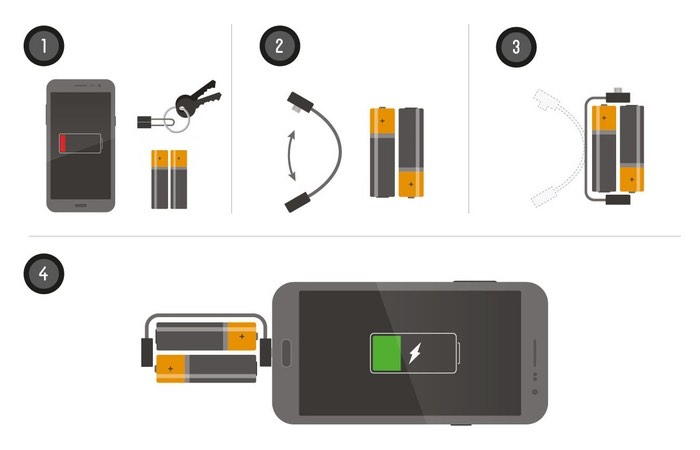 small smartphone charger