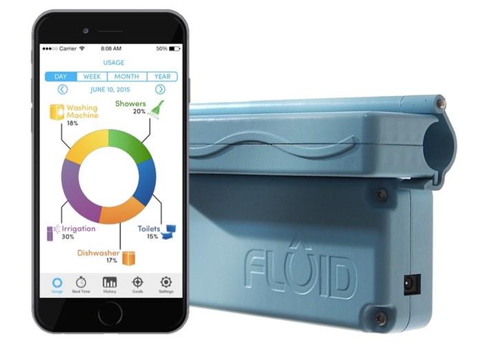 FLUID Smart Water Meter System