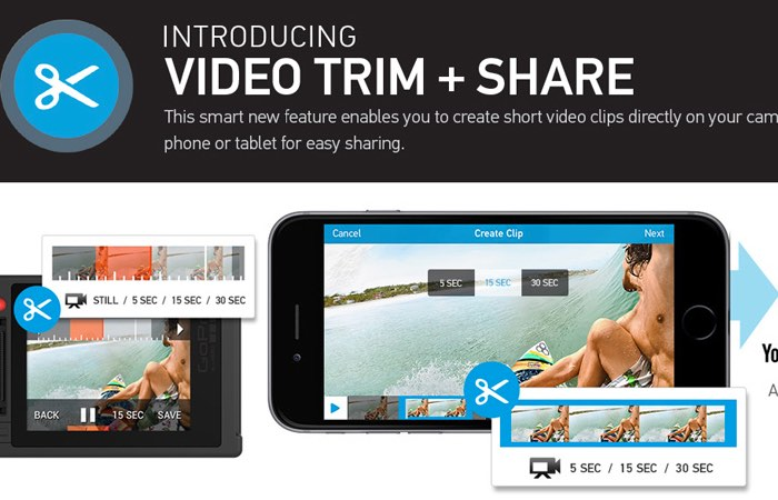 GoPro Rolls Out New Trim and Share Feature