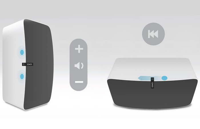 New Sonos App