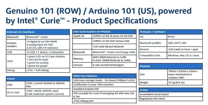 Arduino 101-b