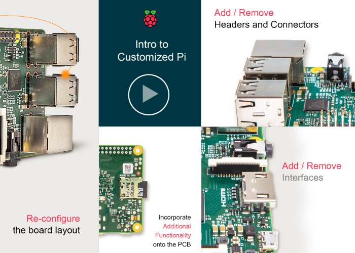 Official Raspberry Pi Customised Versions