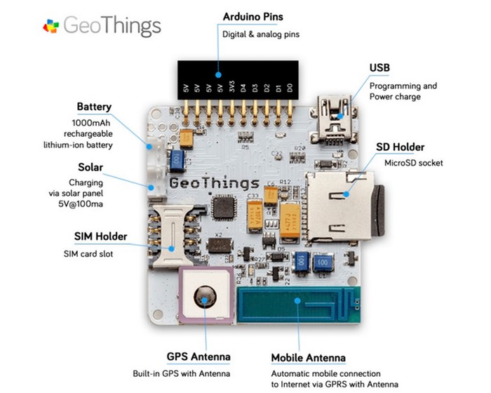 GeoThings Arduino Compatible GPS And Mobile Development Board