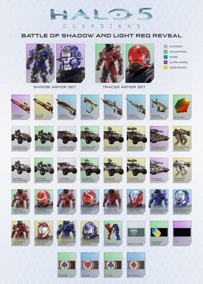 Halo 5 Guardains Update