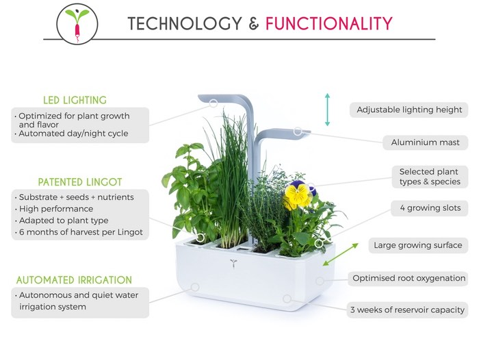 Veritable autonomous indoor garden innovation essence for Indoor gardening gadgets