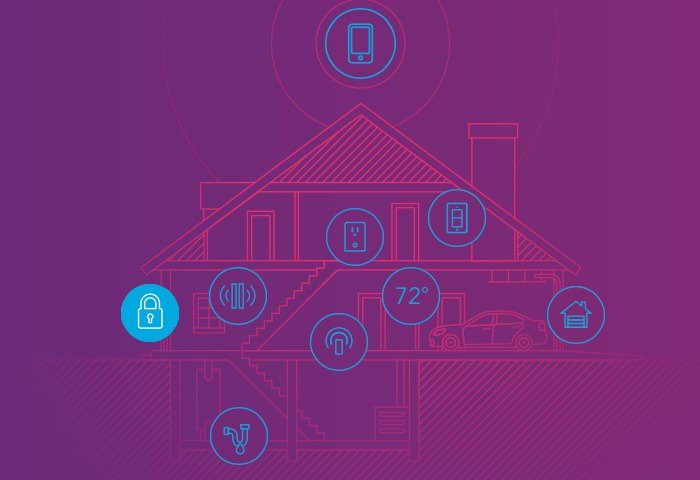 Lowes Home Automation