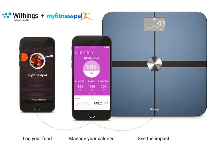 Withings Calorie MyFitnessPal