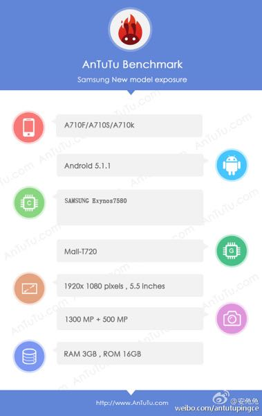 galaxy a7 benchmarks