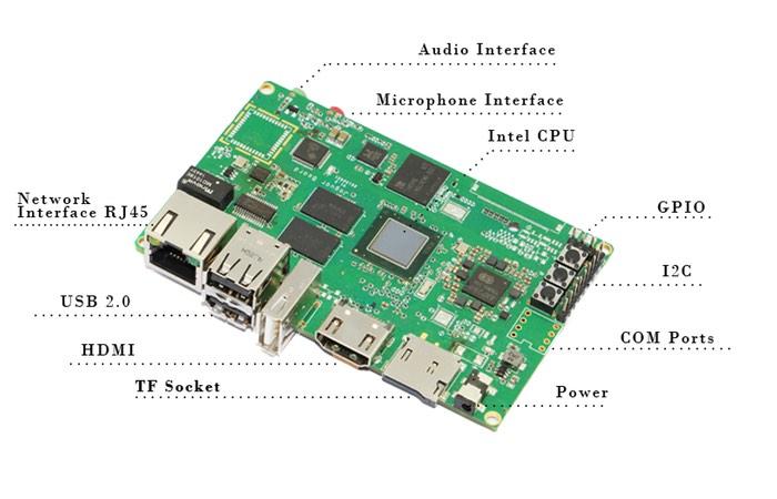 JaguarBoard x86-based Single Board Mini PC-1