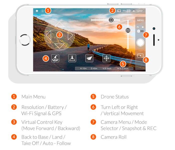 ONAGOfly Smart Nano Drone