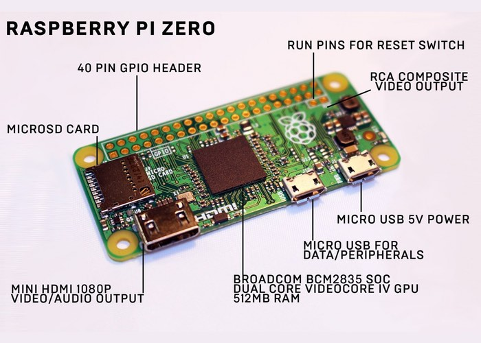 raspberry pi zero beginners guide created by wired