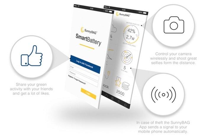 SmartBattery