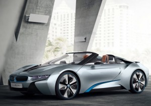BMW's Car Sales Increased By 6.1% In 2015