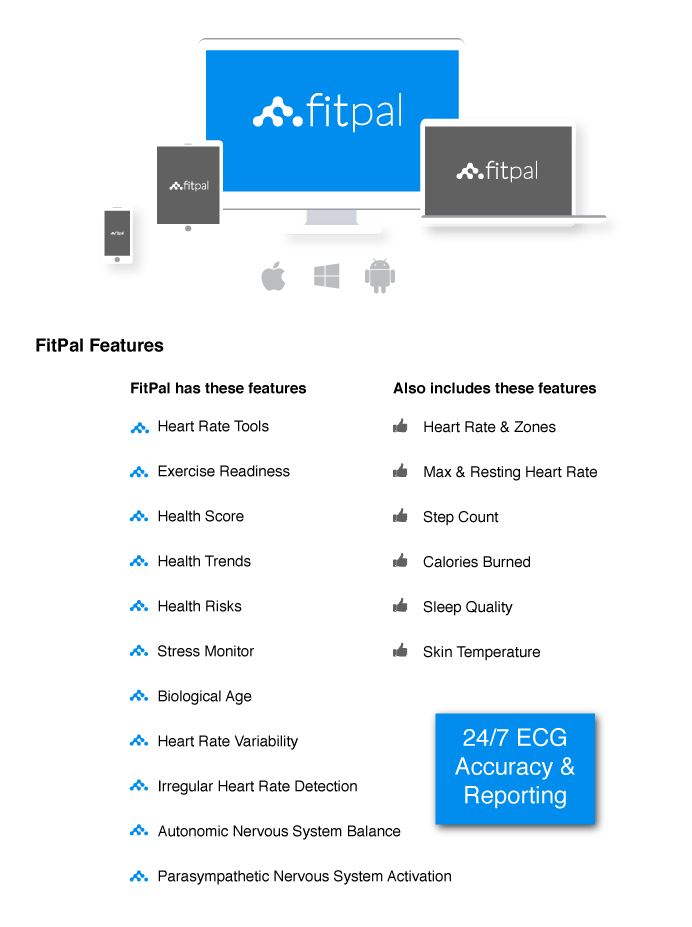 FitPal Wearable