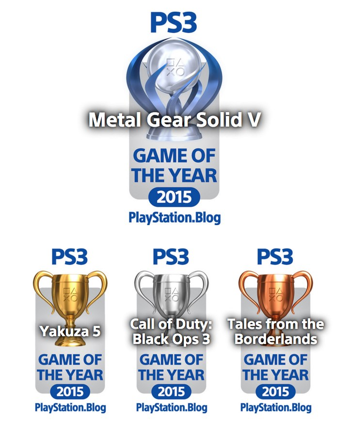 Game of the Year PS3