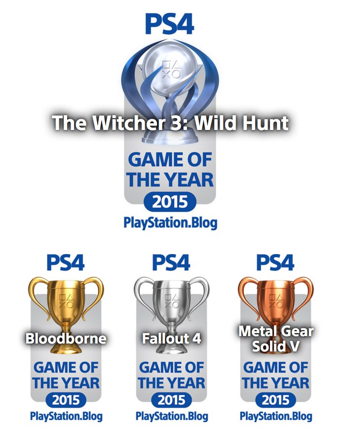 Game of the Year PS4
