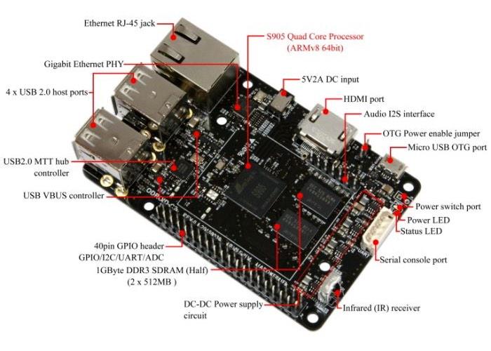 ODROID-C2 64-bit Development Board