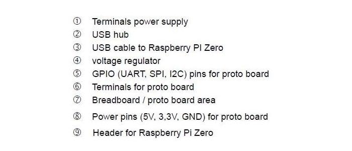 RasPiBox Zero Pi Zero