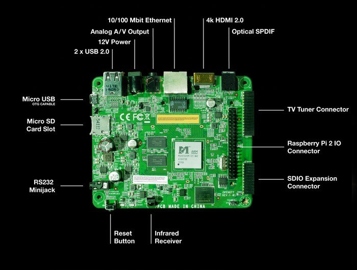 Rho Board 4K HEVC Android TV Media Player And Development Board