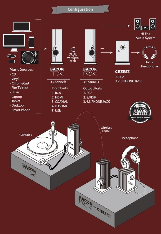 Cloud Music Player-1