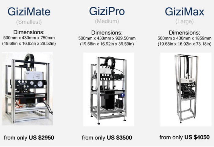 Gizmo 3D Printers SLA DLP