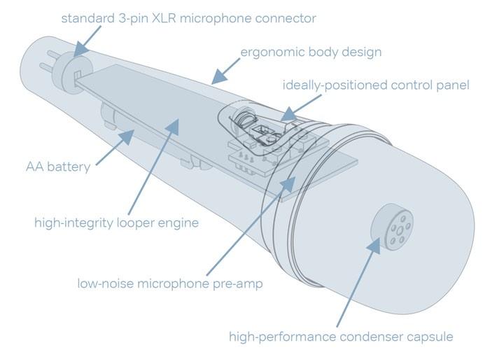 Loopa Microphone
