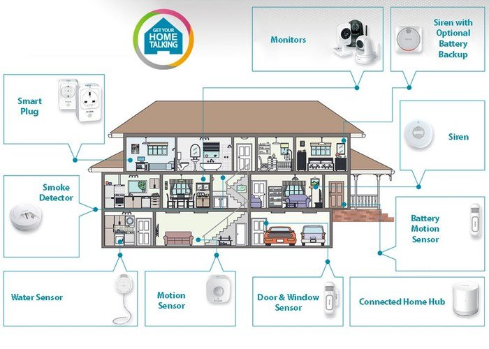 Home Automation Hubs And Systems Guide Video Geeky Gadgets