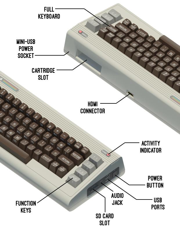 The 64 - Commodore 64