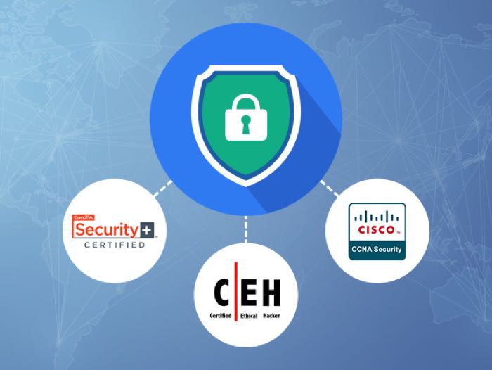IT Security & Ethical Hacking Certification Training