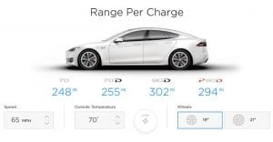 2016 Tesla Model S 90D AWD EPA rated for 303.2 miles of Driving per Charge