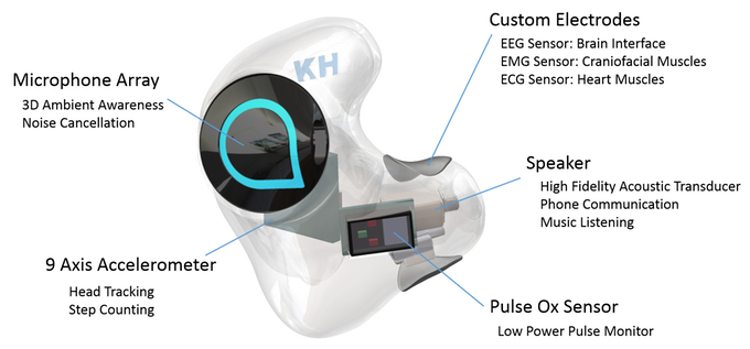 3D Printed Headphone