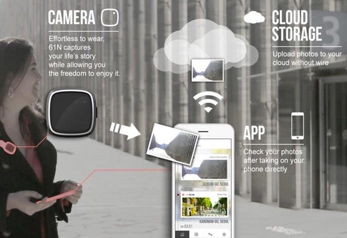 61N Hands Free Life Logging Camera-1