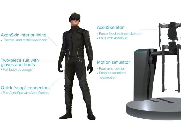 AxonVR Haptic Exoskeleton Suit