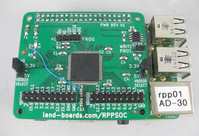RPPSOC System On A Chip For Raspberry Pi