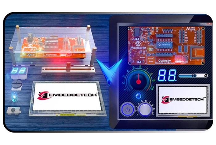 Virtuoso Embedded Virtual Device Framework