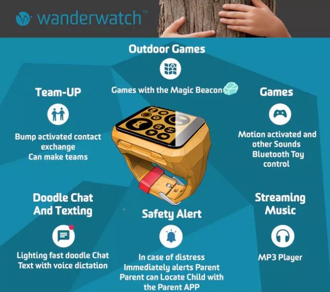 Wanderwatch