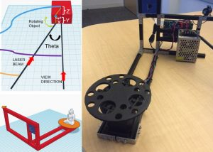 3D Scanner Created Using Raspberry Pi And MATLAB