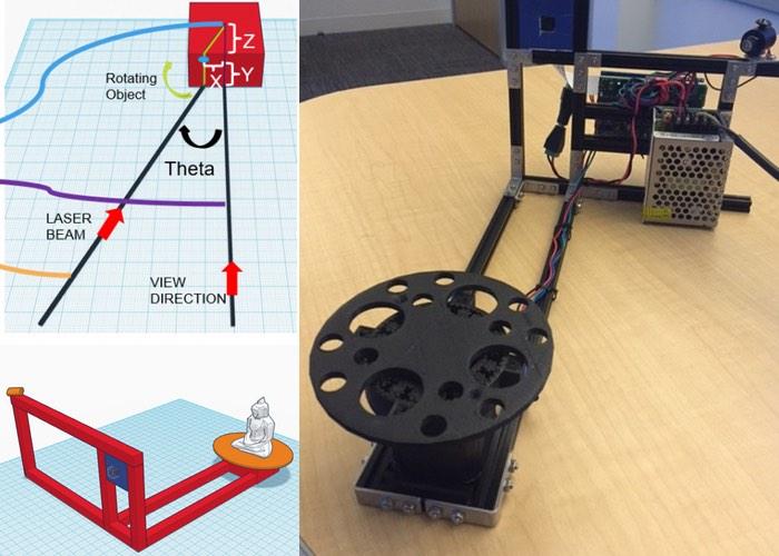 3D Scanner Created Using Raspberry Pii