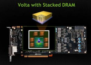 NVIDIA Volta Next Generation Architecture Launching May 2017