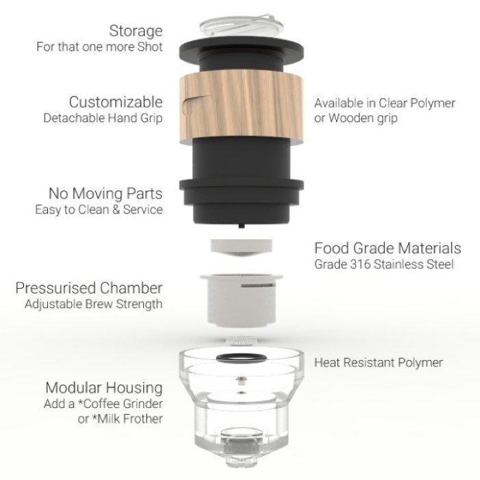 FUSE Modular Coffee Press