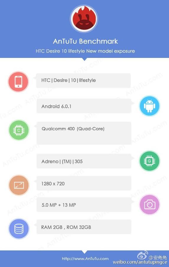 HTC10lifestyle