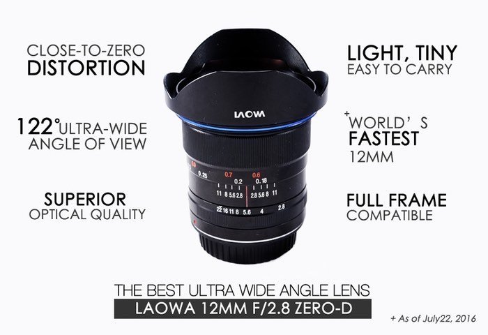 Zero Distortion Ultra Wide Angle Lens
