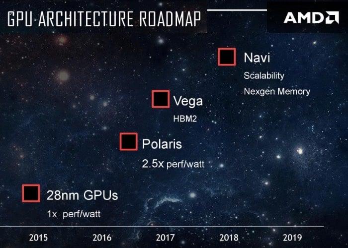 AMD Details Released For New Vega