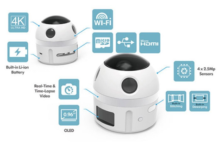 CamRover 360 Degree Camera