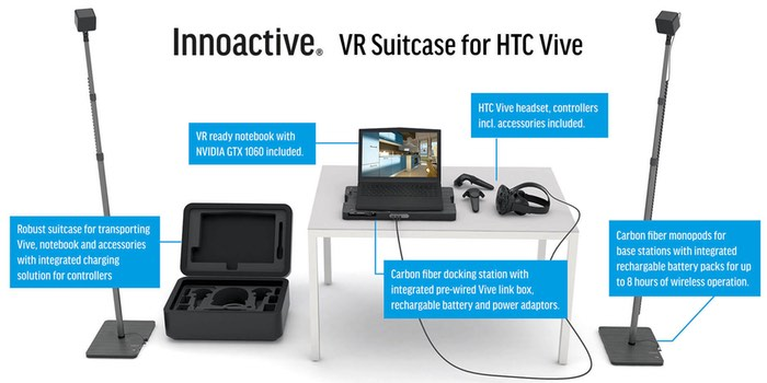 Innoactive VR Suitcase Offers A Portable Solution