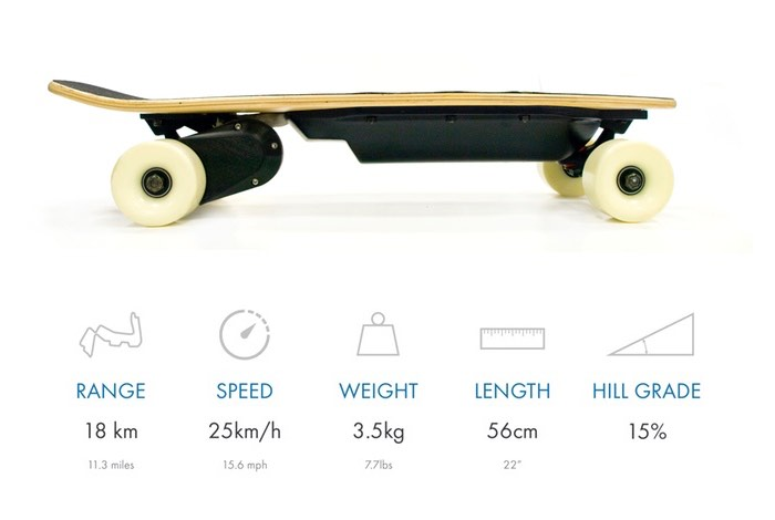 Lightest Electric Skateboard-3